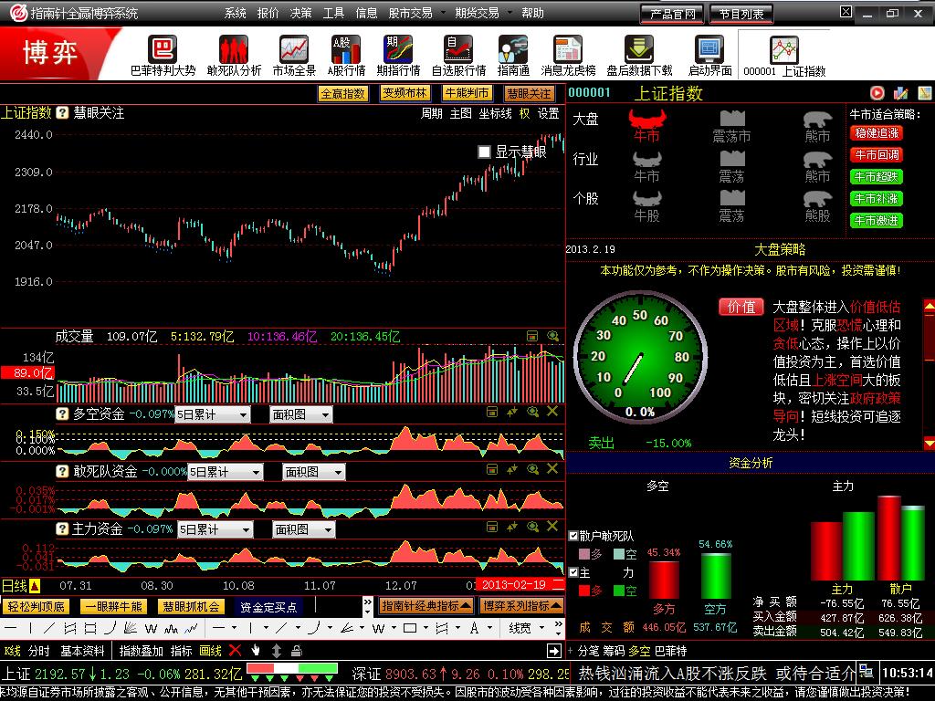 指南针全赢博弈股票软件 4.0