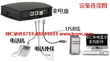 邦仁快餐配送软件/电话订餐软件/快餐软件