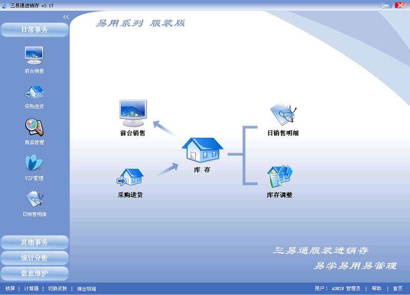 三易通服装销售管理系统