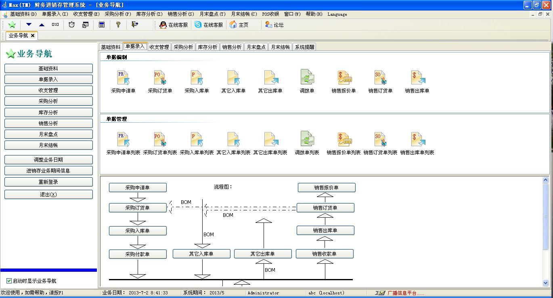 Max(TM)财务进销存管理系统