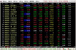 广发证券金融终端